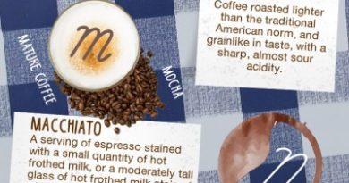 coffee-alphabet-400x400