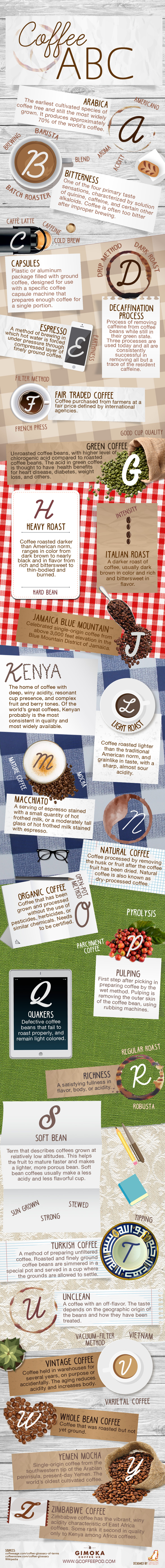 coffee-alphabet