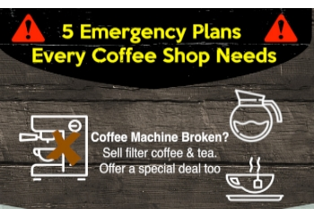 "Five ""B"" Plans for Coffee Shops"
