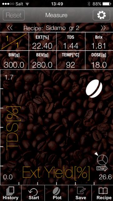 ATAGO Pal Coffee Brix/TDS