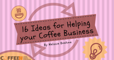 16 Ideas for helping your coffee business