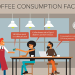 Everything You Need To Know for your Coffee Business