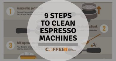 9 Steps to Clean Espresso Machines
