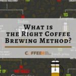 What is the Right Coffee Brewing Method?