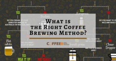 What is the Right Coffee Brewing Method_