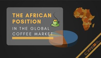 The African Position in The Global Coffee Market