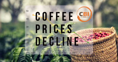 Coffee Prices Decline