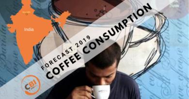 India's coffee forecast
