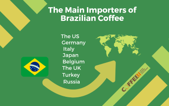 Brazilian coffee exports