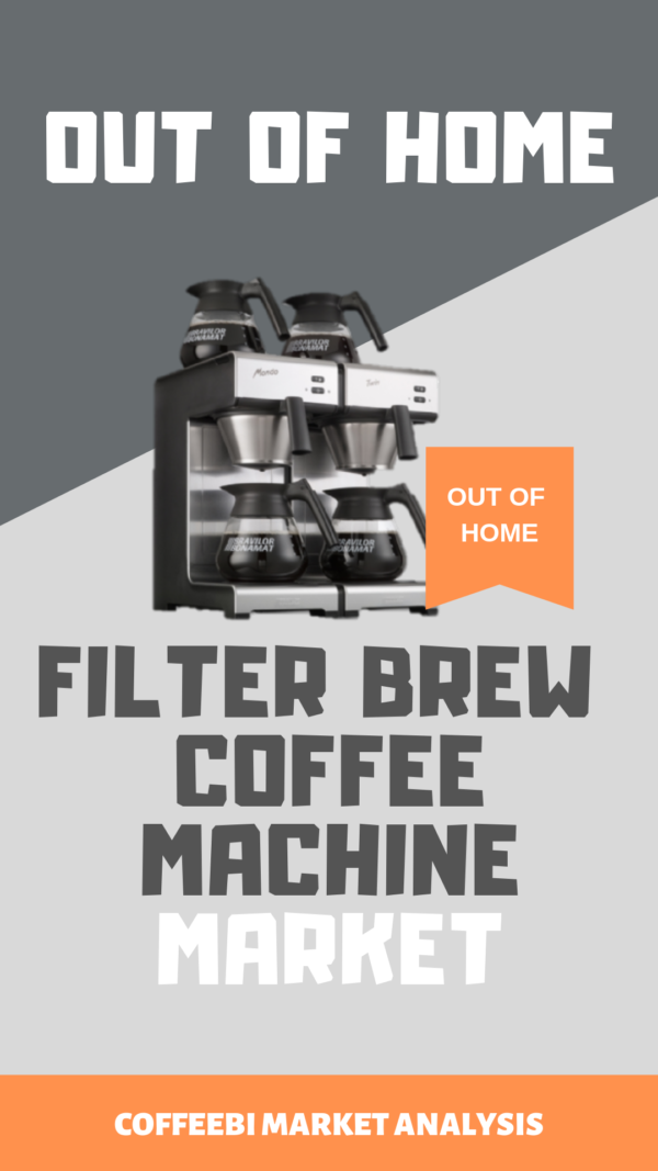 Out-of-Home Filter Brew Coffee Machine Market