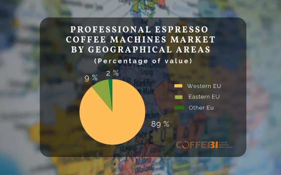 Professional espresso coffee machines market by geographical areas