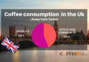 Important Cost Factors for Office Coffee Machines in the UK